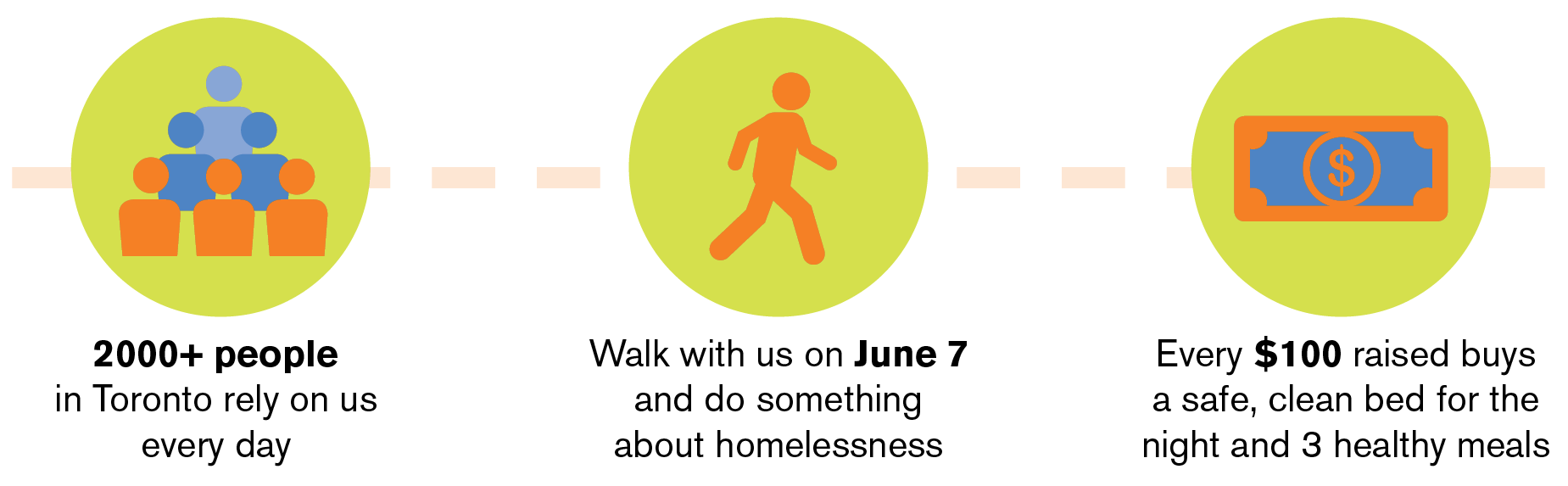 Colorful icons shows the ways one can participate in this walkathon
